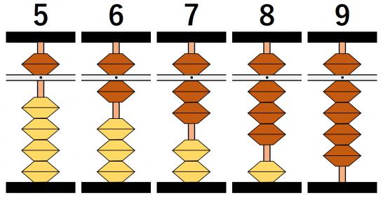 そろばんの5~9の表し方