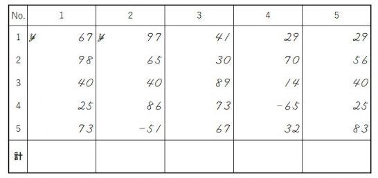 日本珠算連盟10級9級の見取算の見本