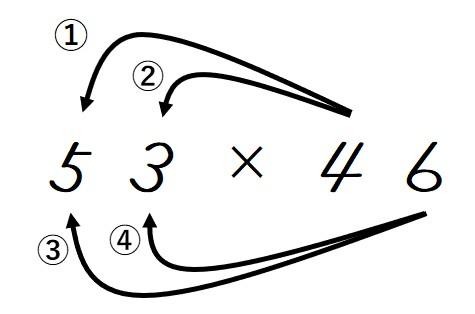 2桁×2桁の計算順序